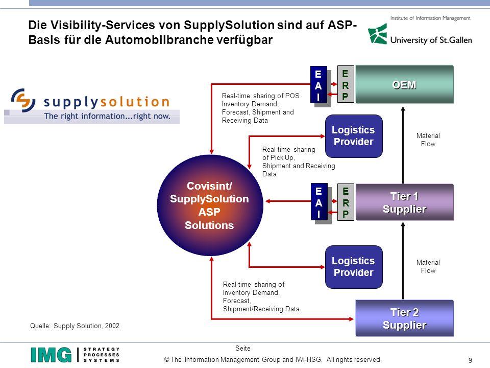 Die Visibility-Services von SupplySolution sind auf ASP-Basis für die Automobilbranche verfügbar