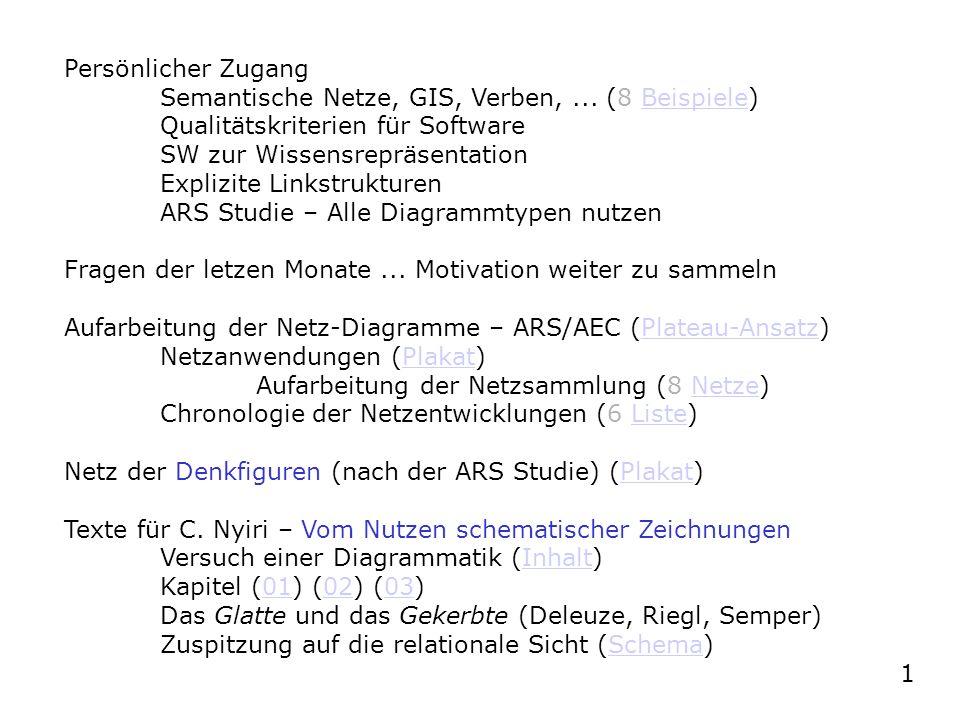 Persönlicher Zugang Semantische Netze, GIS, Verben, ... (8 Beispiele) Qualitätskriterien für Software.