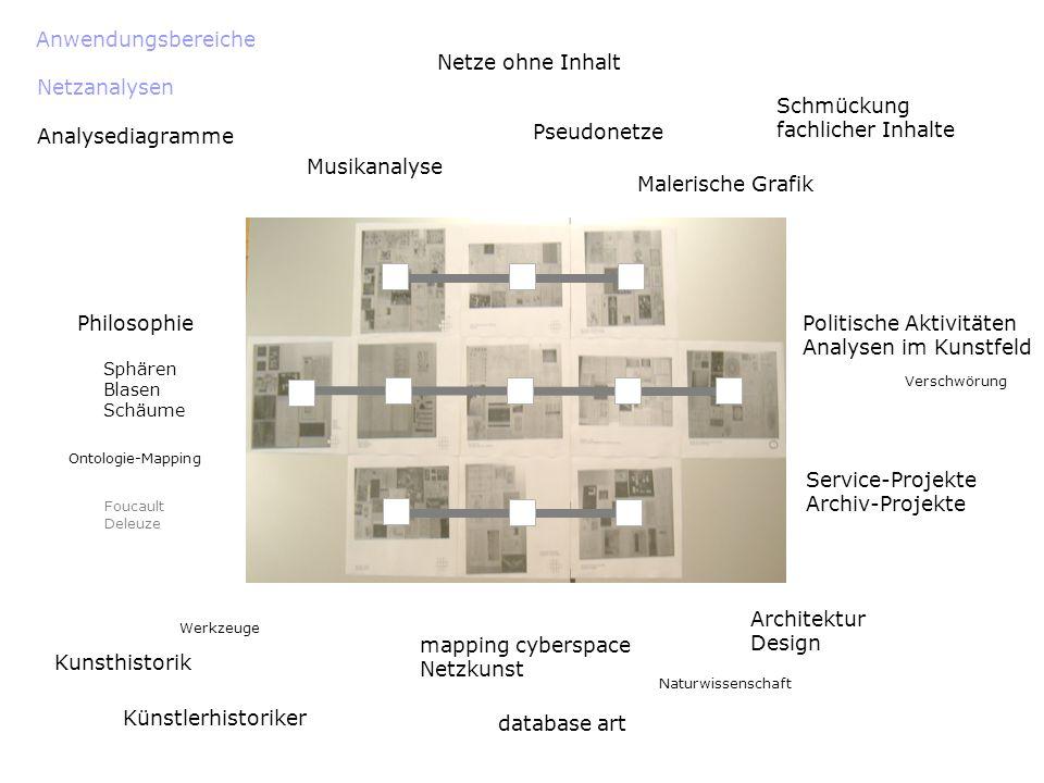 Politische Aktivitäten Analysen im Kunstfeld