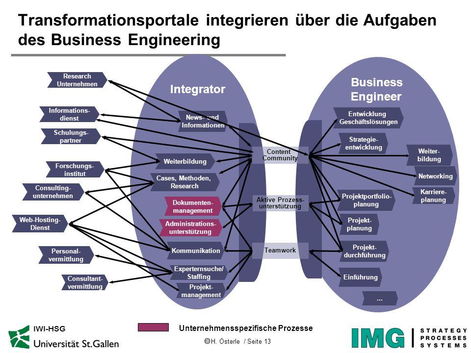Transformationsportale integrieren über die Aufgaben des Business Engineering