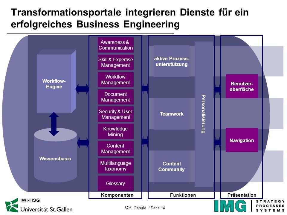 Transformationsportale integrieren Dienste für ein erfolgreiches Business Engineering