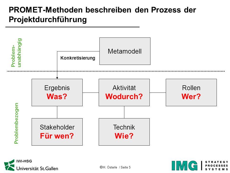 PROMET-Methoden beschreiben den Prozess der Projektdurchführung