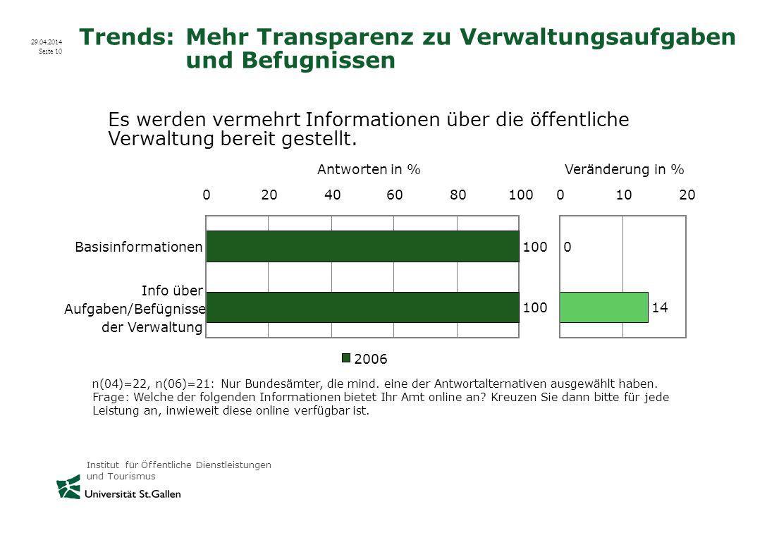 Trends: Mehr Transparenz zu Verwaltungsaufgaben und Befugnissen
