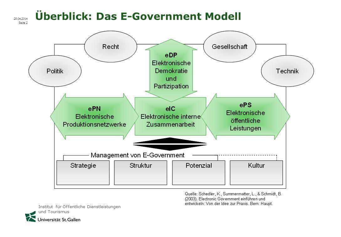 Überblick: Das E-Government Modell