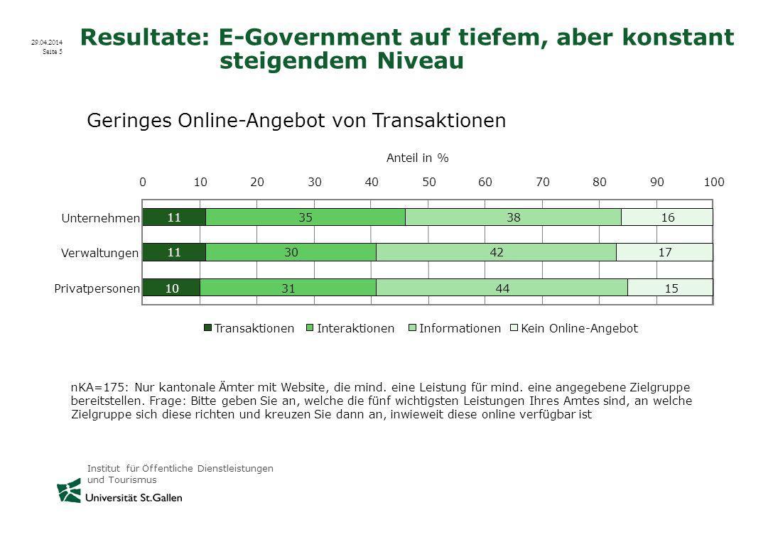 Resultate: E-Government auf tiefem, aber konstant steigendem Niveau