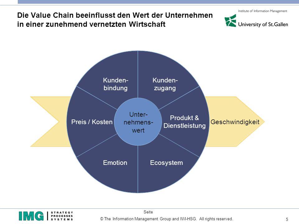 Die Value Chain beeinflusst den Wert der Unternehmen in einer zunehmend vernetzten Wirtschaft