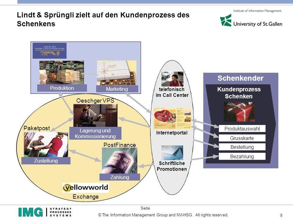 Lindt & Sprüngli zielt auf den Kundenprozess des Schenkens
