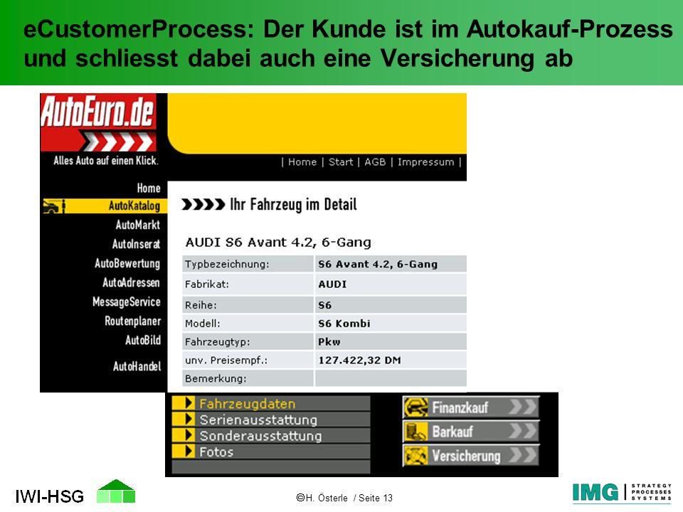 eCustomerProcess: Der Kunde ist im Autokauf-Prozess und schliesst dabei auch eine Versicherung ab