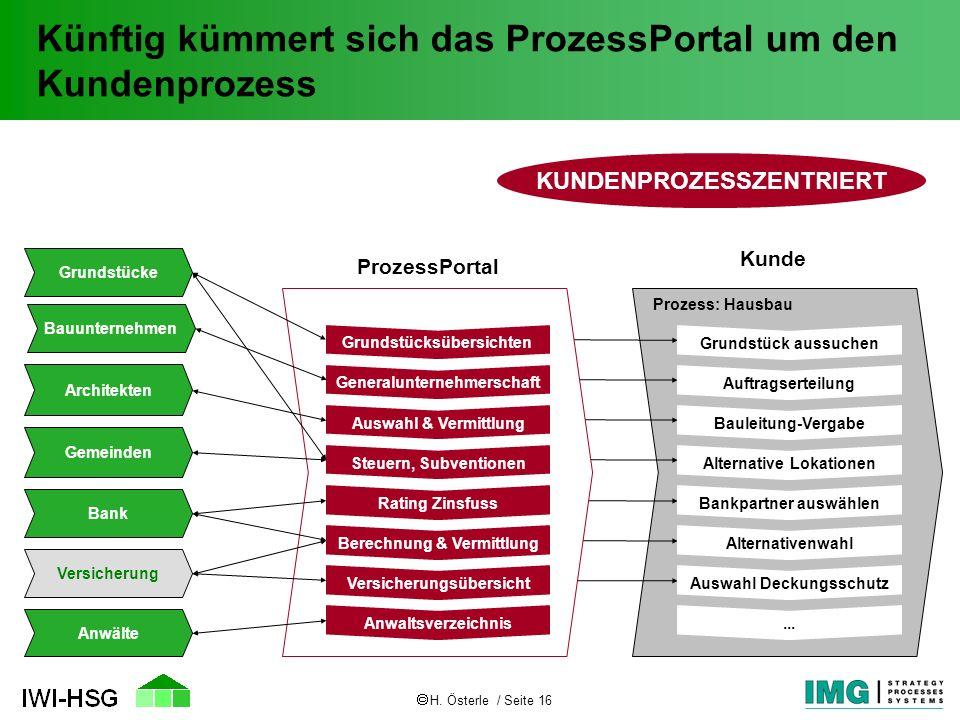 Künftig kümmert sich das ProzessPortal um den Kundenprozess
