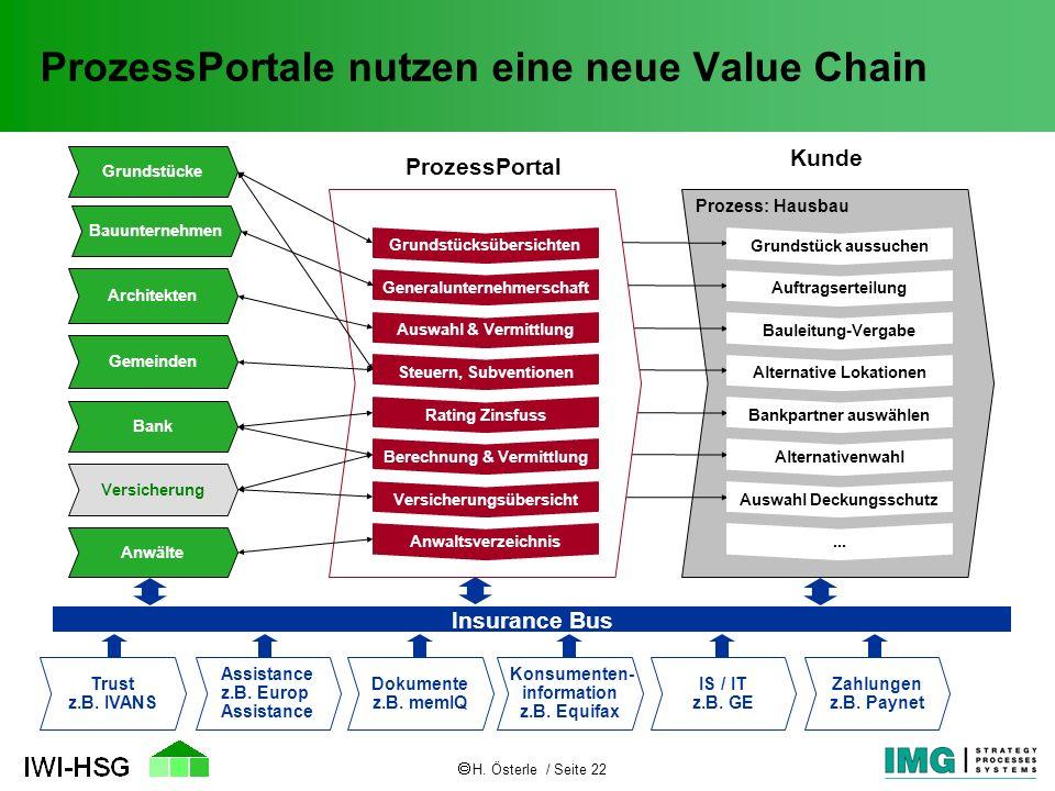 ProzessPortale nutzen eine neue Value Chain