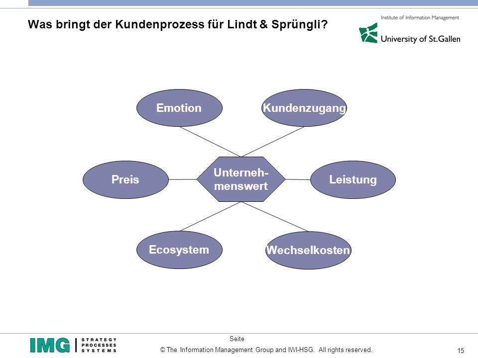 Was bringt der Kundenprozess für Lindt & Sprüngli