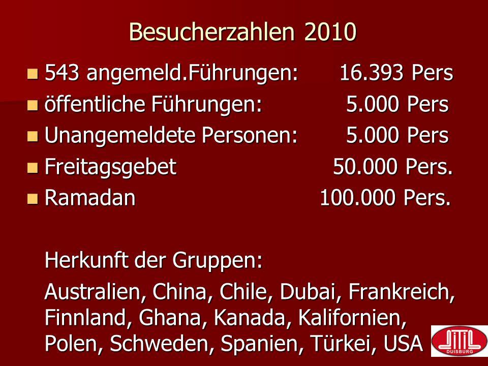 Besucherzahlen 2010 543 angemeld.Führungen: 16.393 Pers