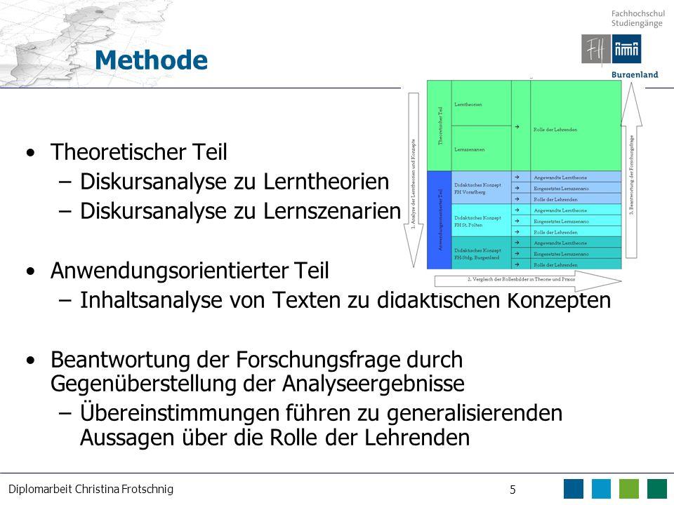 Methode Theoretischer Teil Diskursanalyse zu Lerntheorien