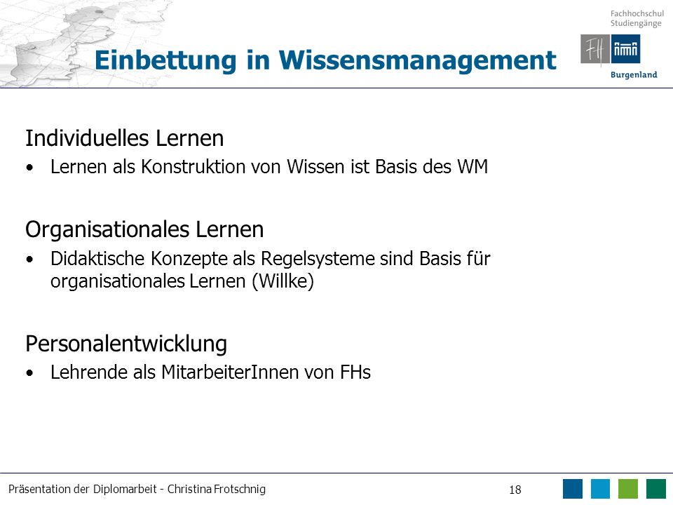 Einbettung in Wissensmanagement