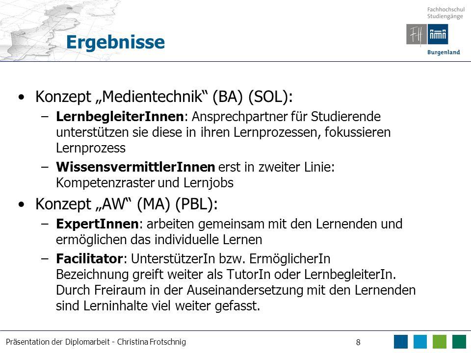 """Ergebnisse Konzept """"Medientechnik (BA) (SOL):"""