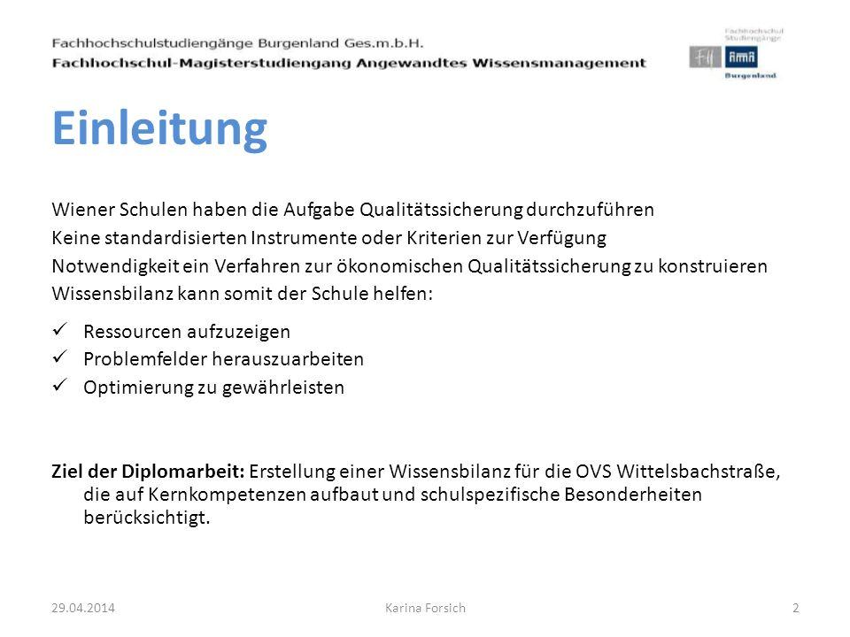 Einleitung Wiener Schulen haben die Aufgabe Qualitätssicherung durchzuführen. Keine standardisierten Instrumente oder Kriterien zur Verfügung.