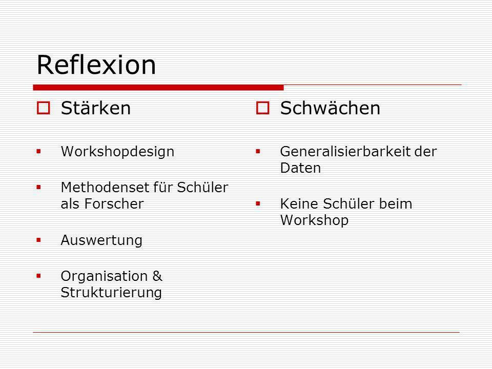 Reflexion Stärken Schwächen Workshopdesign
