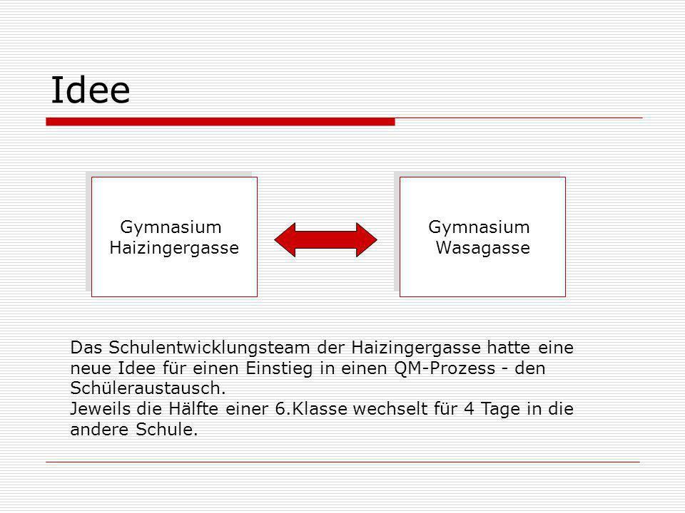 Idee Gymnasium Haizingergasse Gymnasium Wasagasse