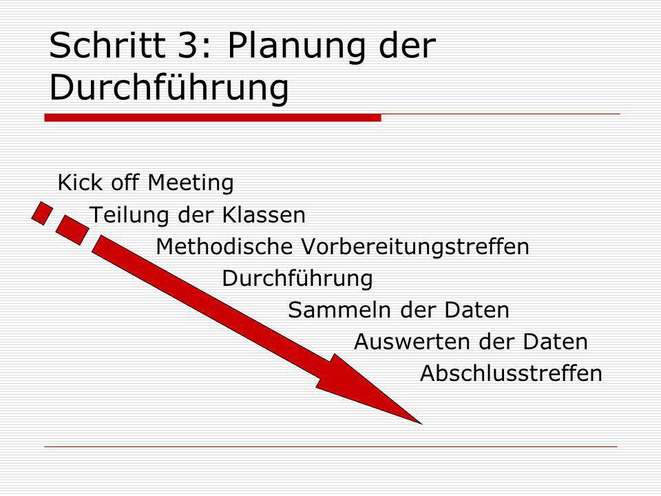 Schritt 3: Planung der Durchführung