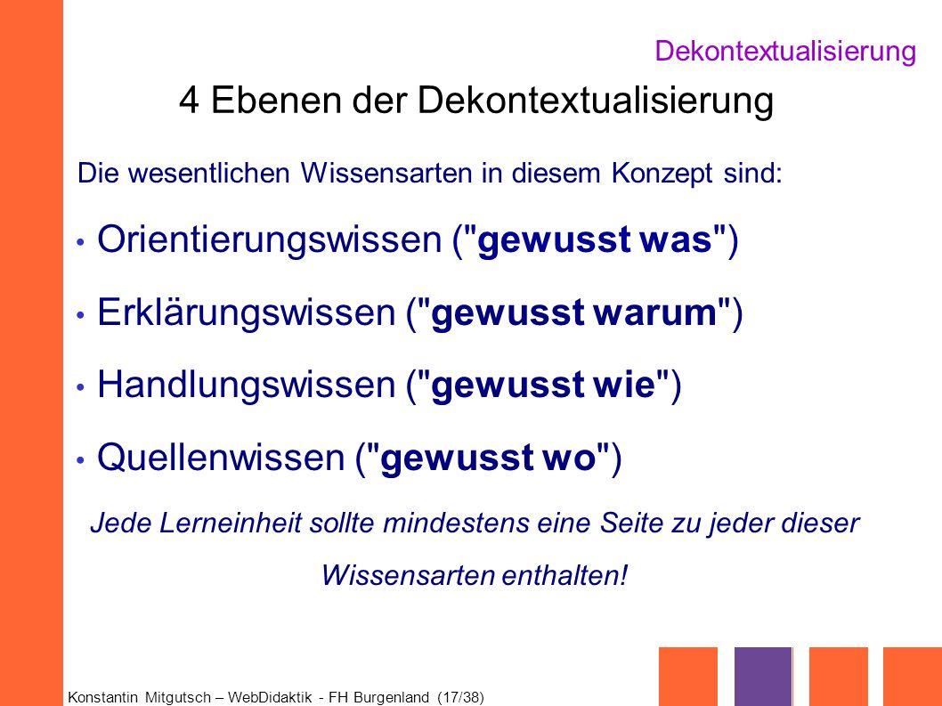 4 Ebenen der Dekontextualisierung