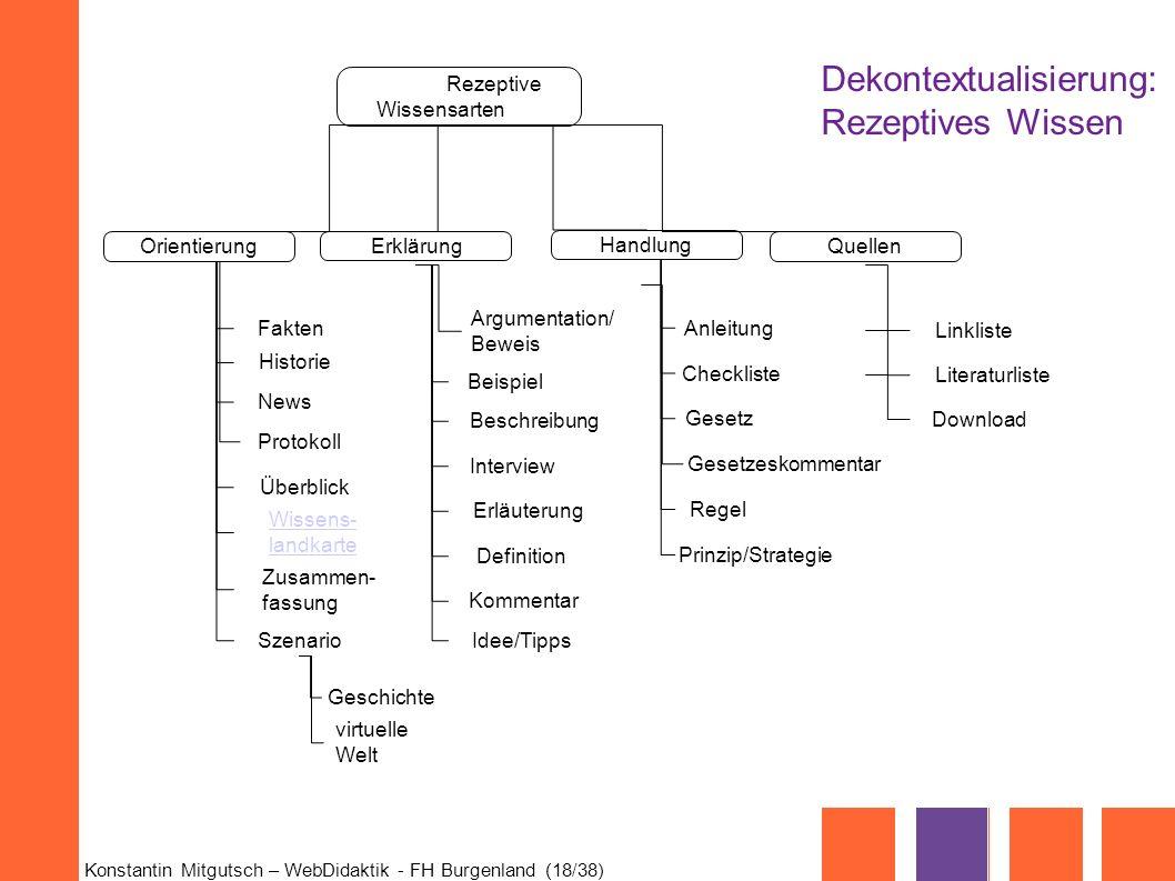 Dekontextualisierung: Rezeptives Wissen