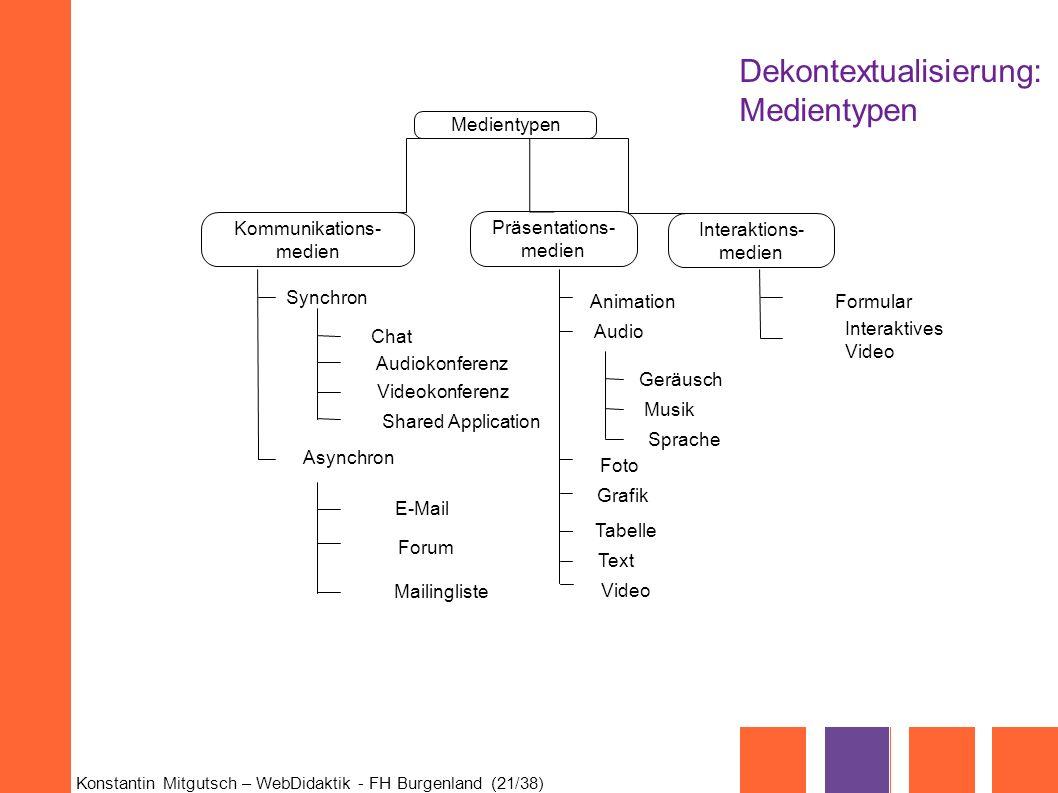 Dekontextualisierung: Medientypen