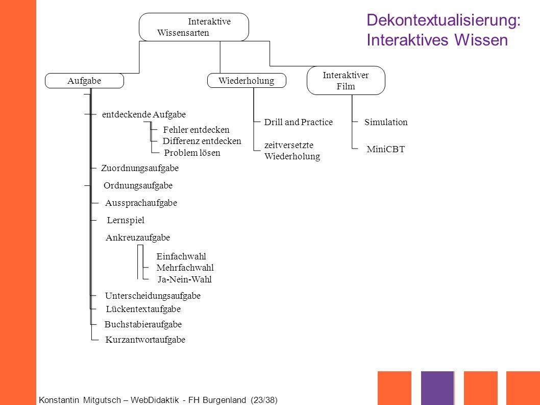 Dekontextualisierung: Interaktives Wissen
