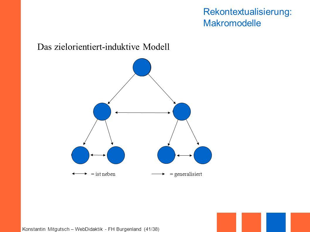 Rekontextualisierung: Makromodelle