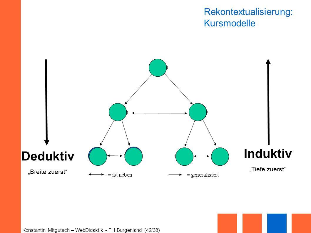 """Induktiv Deduktiv Rekontextualisierung: Kursmodelle """"Tiefe zuerst"""