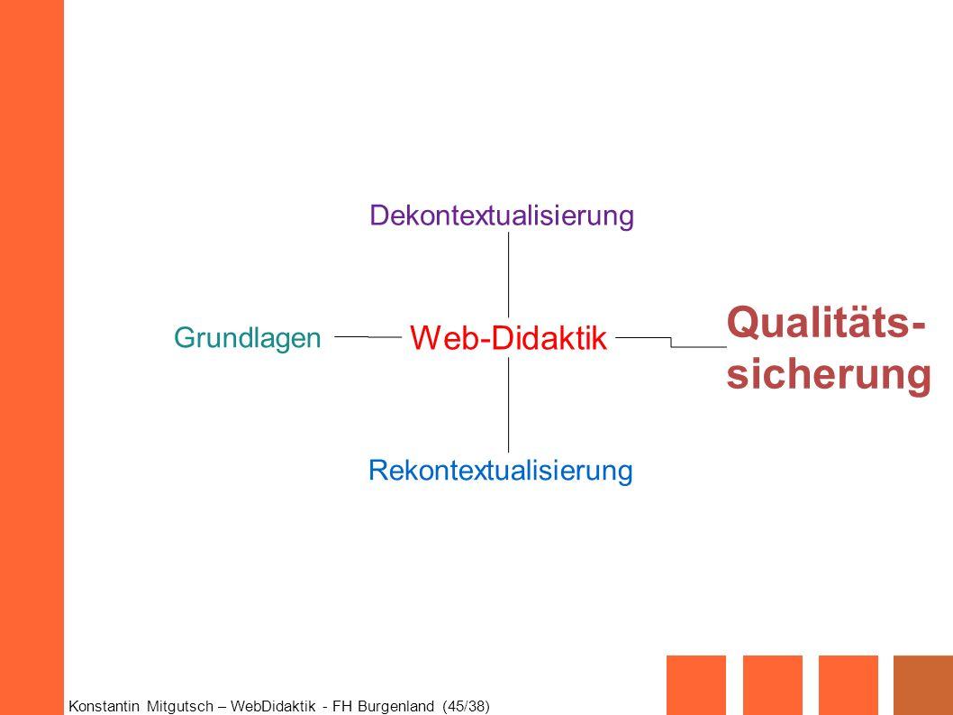 Qualitäts-sicherung Web-Didaktik Dekontextualisierung Grundlagen