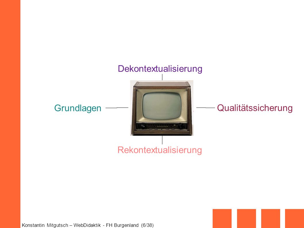 Web-Didaktik Dekontextualisierung Grundlagen Qualitätssicherung