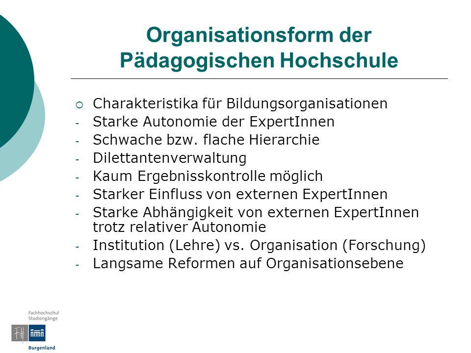Organisationsform der Pädagogischen Hochschule