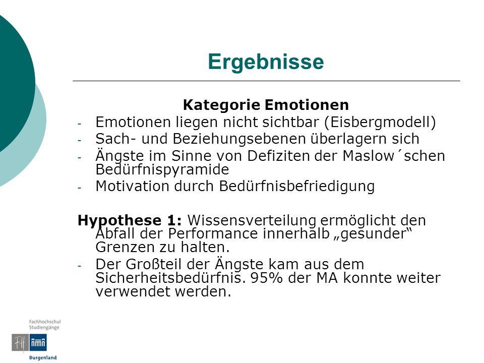 Ergebnisse Kategorie Emotionen