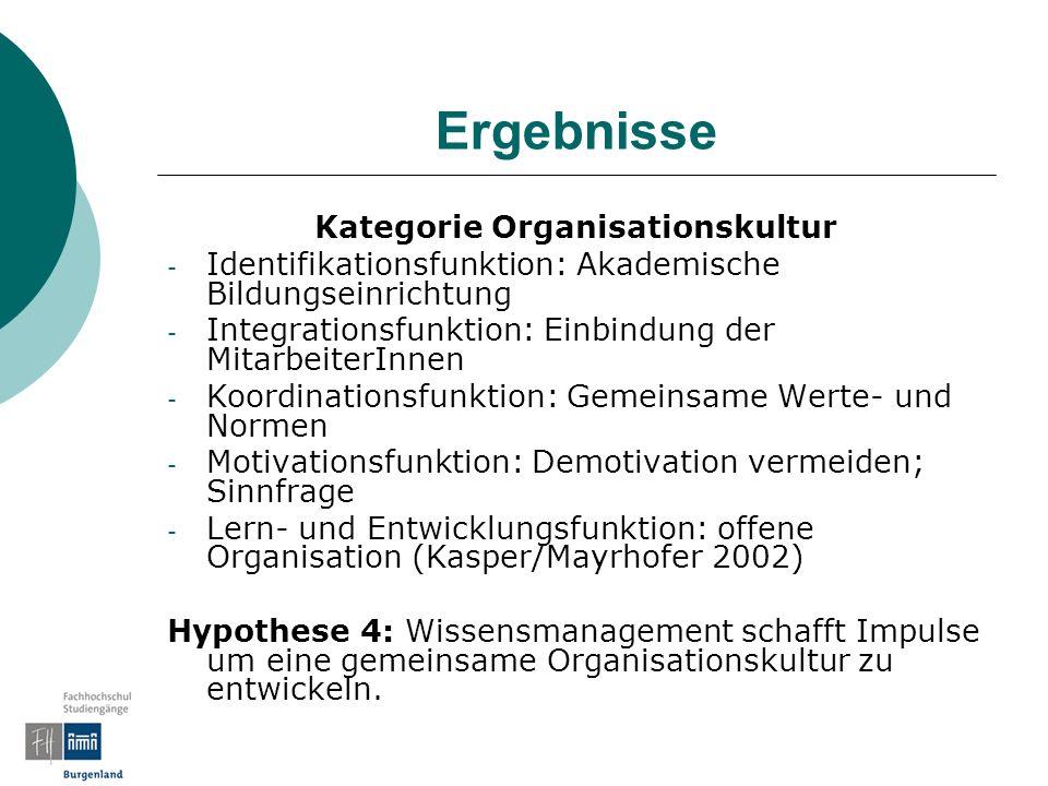 Kategorie Organisationskultur