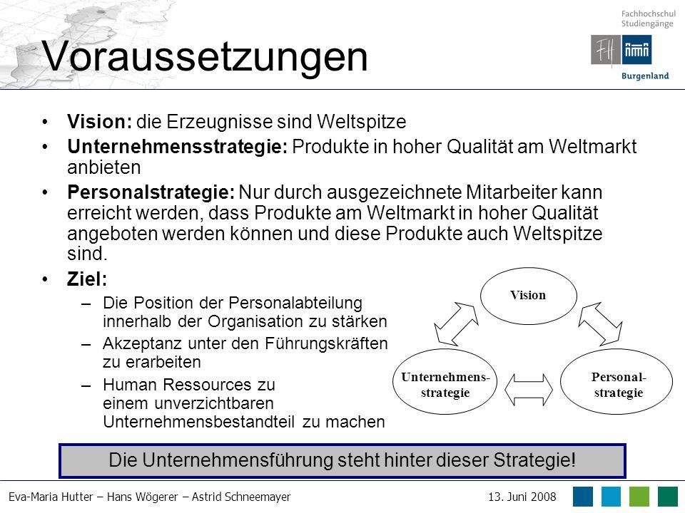 Unternehmens-strategie
