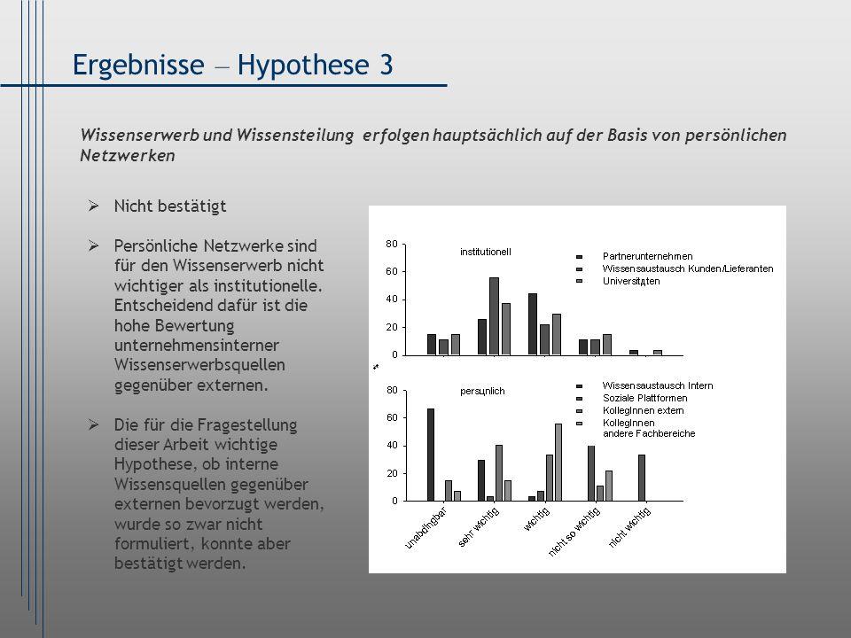 Ergebnisse – Hypothese 3