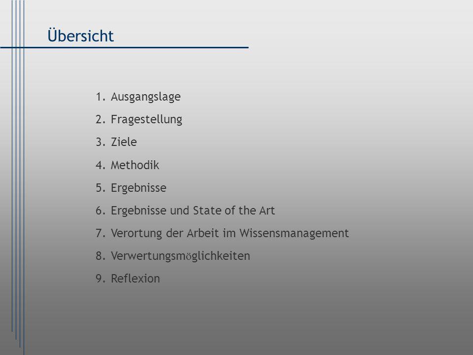 Übersicht Ausgangslage Fragestellung Ziele Methodik Ergebnisse
