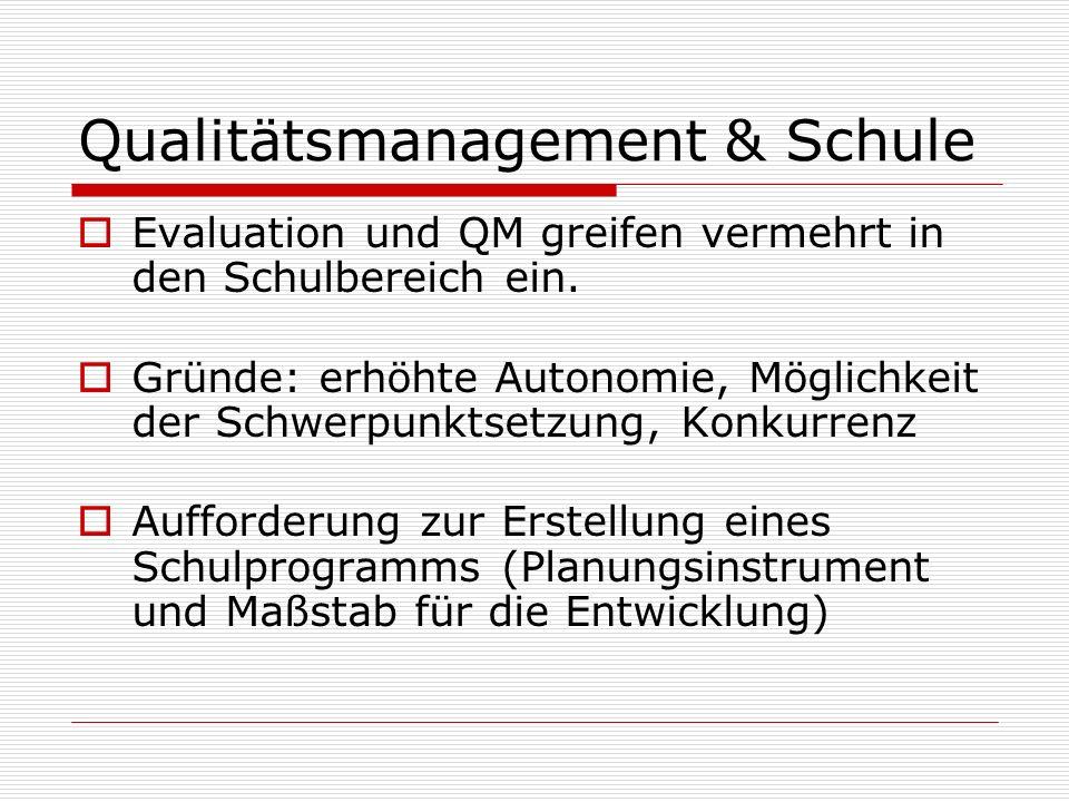 Qualitätsmanagement & Schule