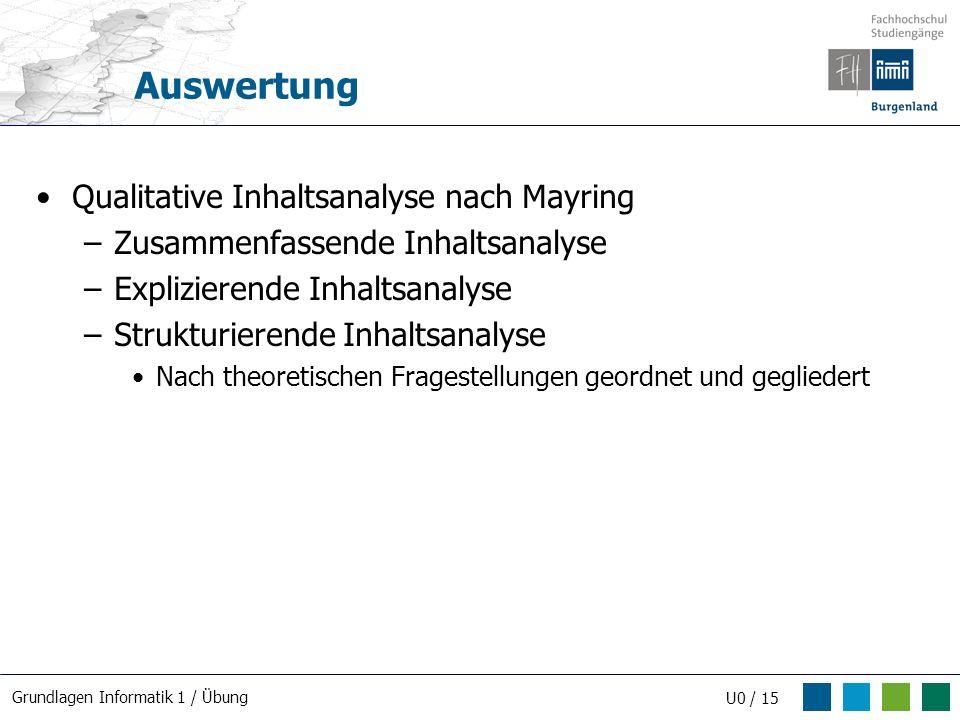 Auswertung Qualitative Inhaltsanalyse nach Mayring