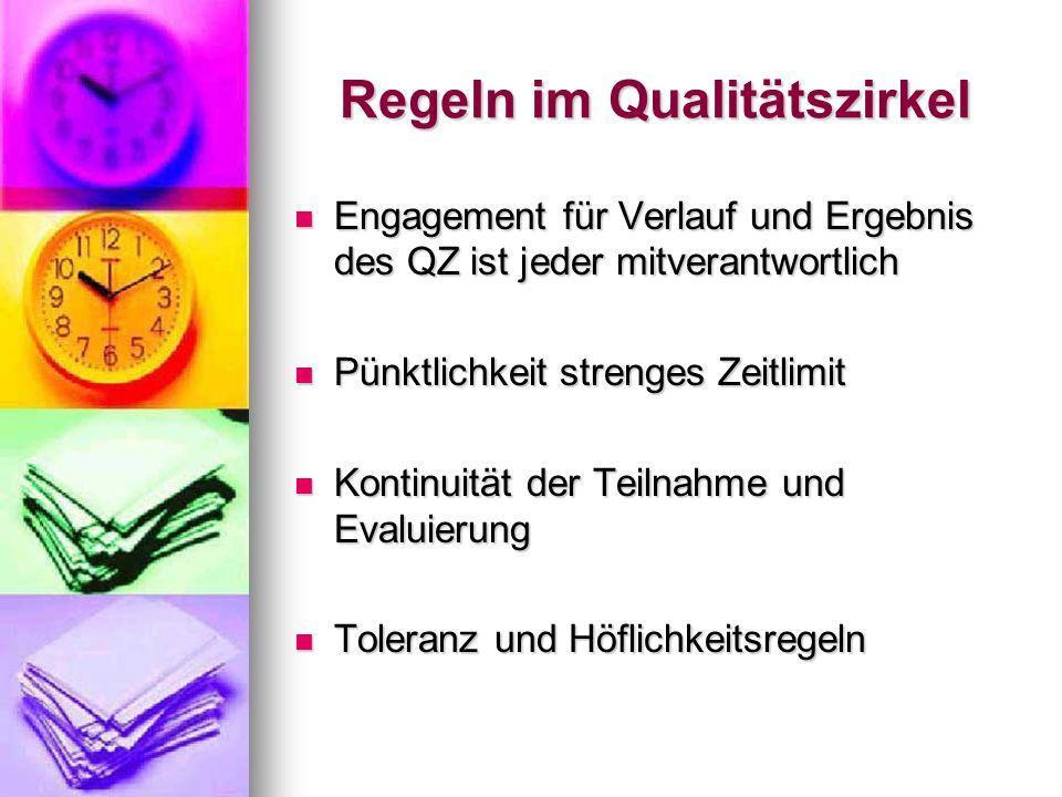 Regeln im Qualitätszirkel