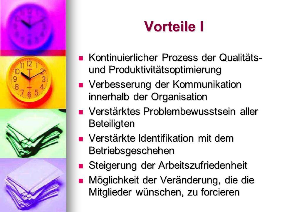 Vorteile I Kontinuierlicher Prozess der Qualitäts- und Produktivitätsoptimierung. Verbesserung der Kommunikation innerhalb der Organisation.