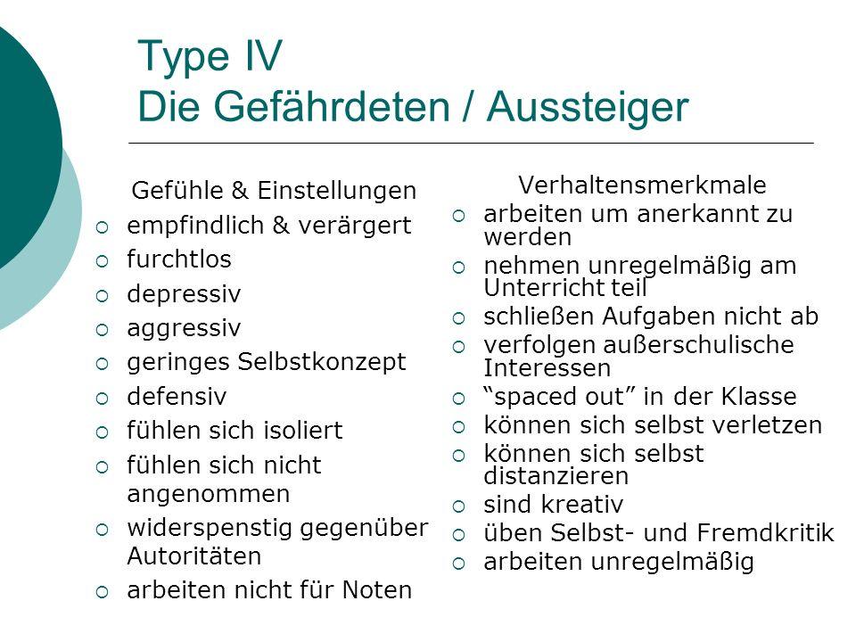 Type IV Die Gefährdeten / Aussteiger