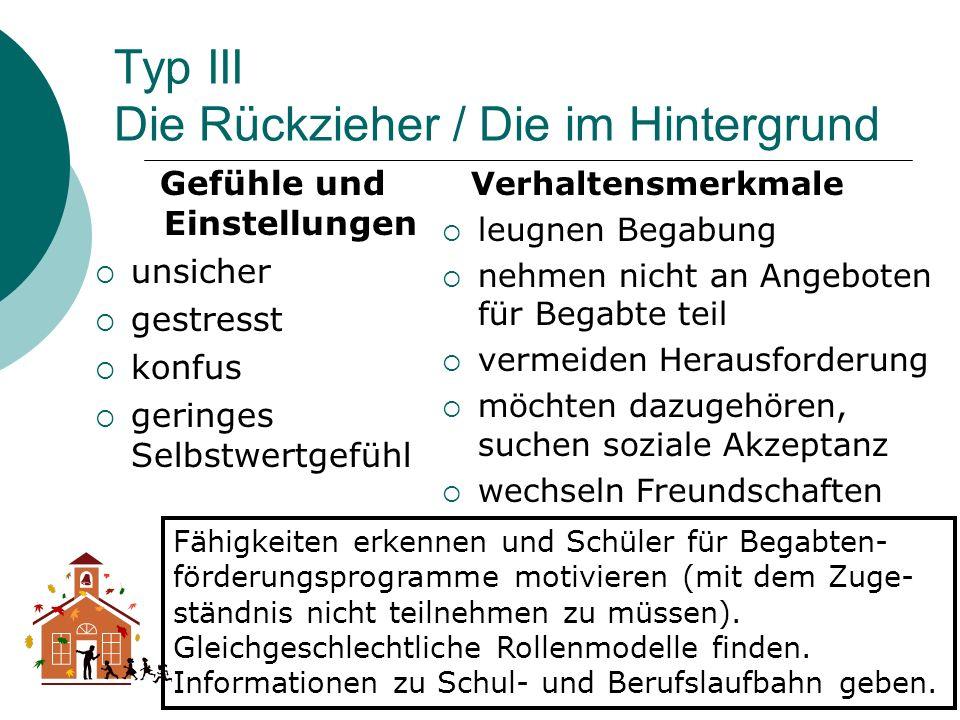 Typ III Die Rückzieher / Die im Hintergrund