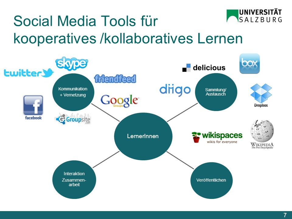 Social Media Tools für kooperatives /kollaboratives Lernen