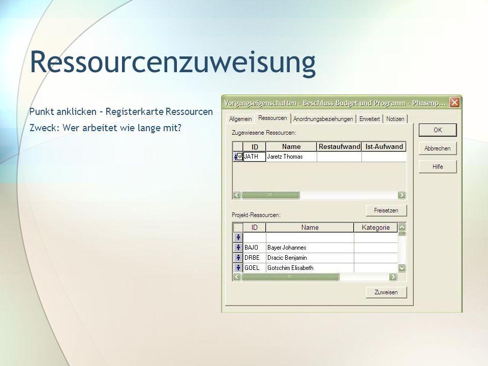 Ressourcenzuweisung Punkt anklicken – Registerkarte Ressourcen Zweck: Wer arbeitet wie lange mit
