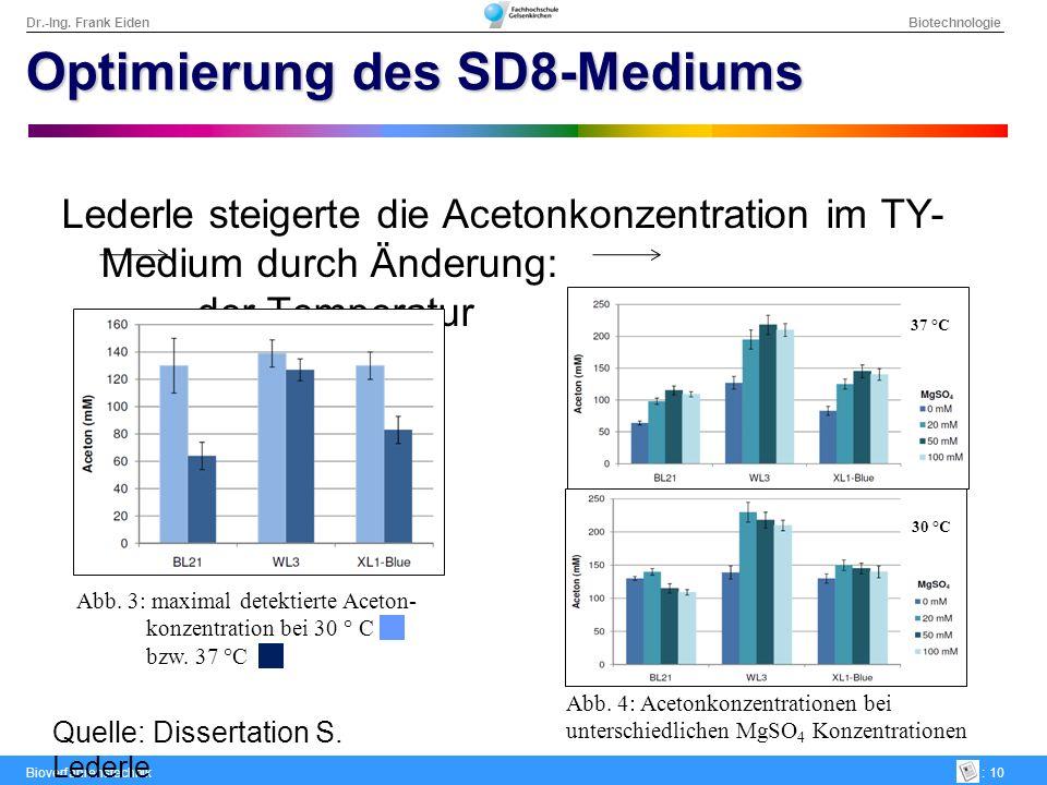 Optimierung des SD8-Mediums