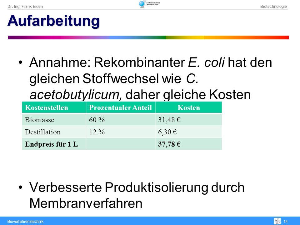 Aufarbeitung Annahme: Rekombinanter E. coli hat den gleichen Stoffwechsel wie C. acetobutylicum, daher gleiche Kosten.
