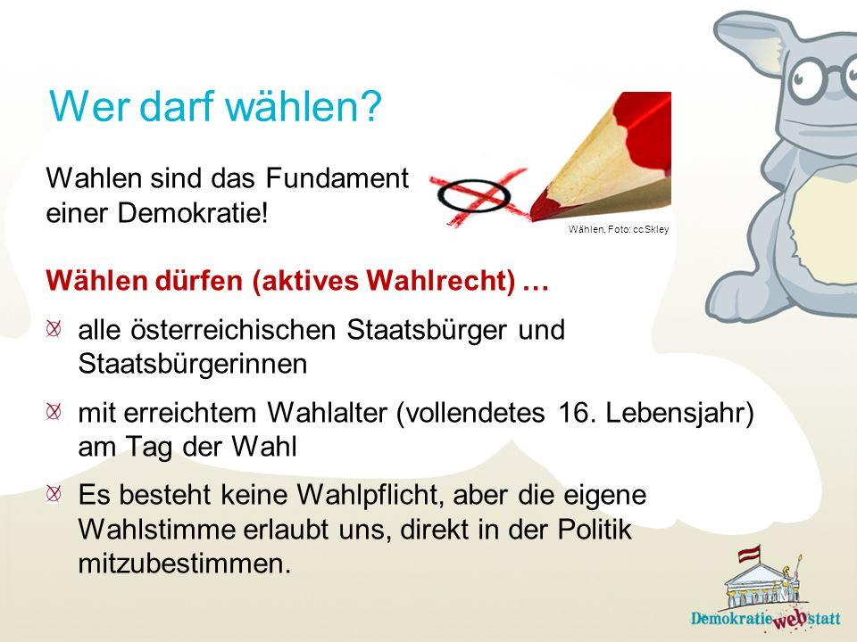 Wer darf wählen Wahlen sind das Fundament einer Demokratie! Wählen dürfen (aktives Wahlrecht) …