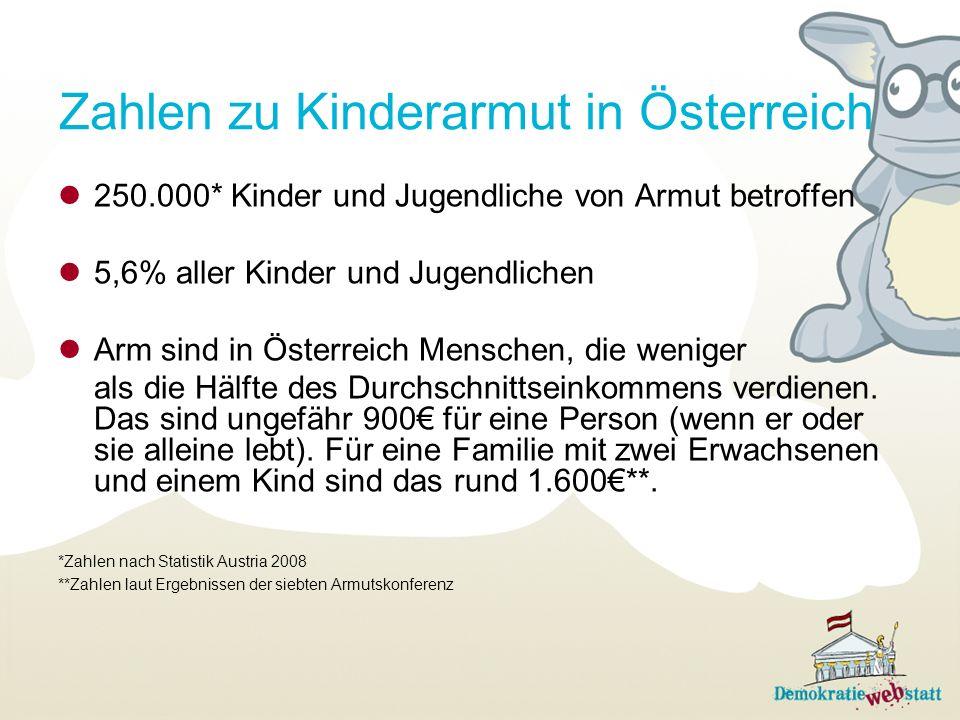 Zahlen zu Kinderarmut in Österreich