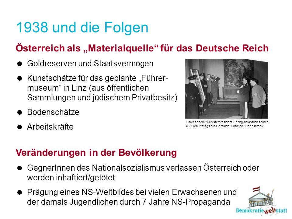 """1938 und die Folgen Österreich als """"Materialquelle für das Deutsche Reich. Goldreserven und Staatsvermögen."""
